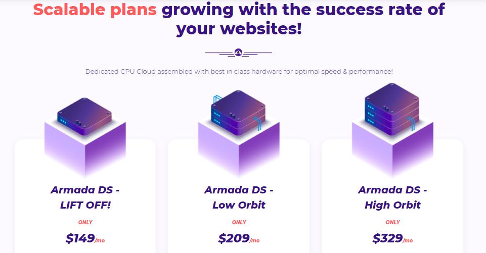 pricing plans of dedicated cpu server hosting