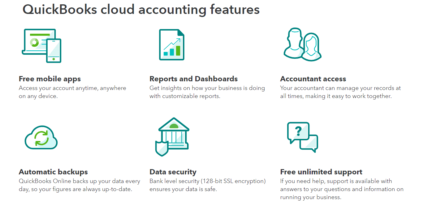 cloud accounting features