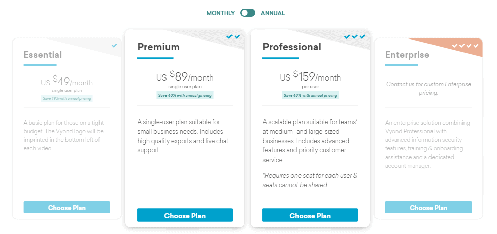 GoAnimate(Vyond) Review- Monthly Pricing plans
