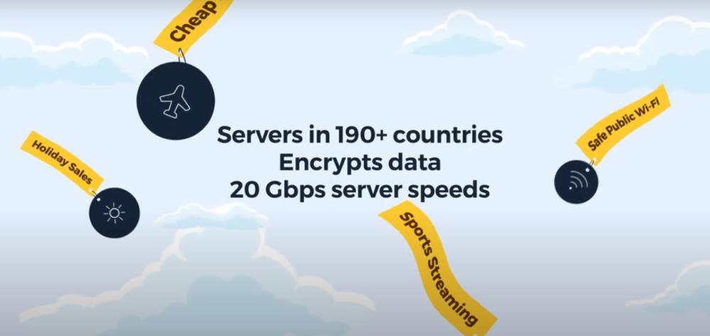 HideMyAss - Servers Distribution