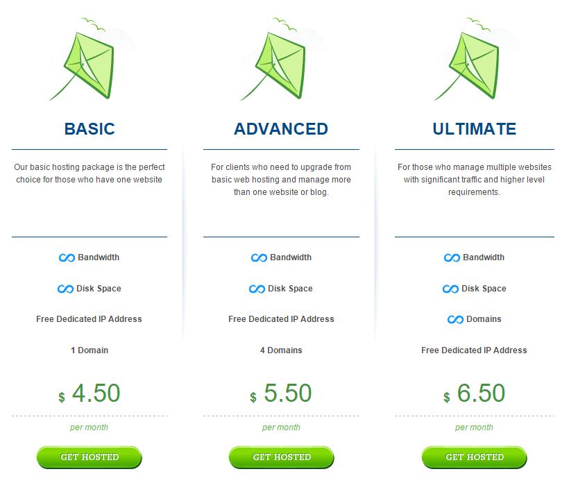 HostWinds Coupon - Services