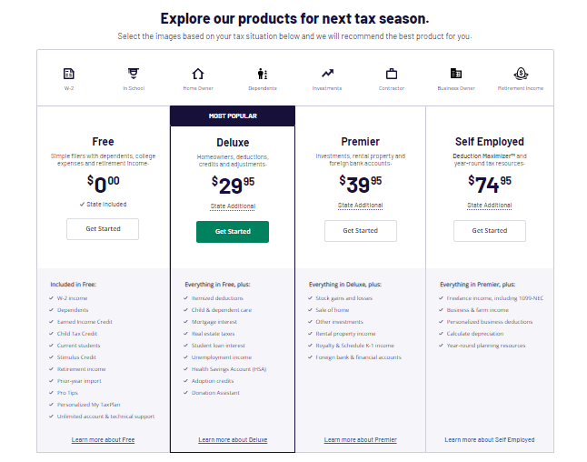 TAxAct Review- Pricing plans
