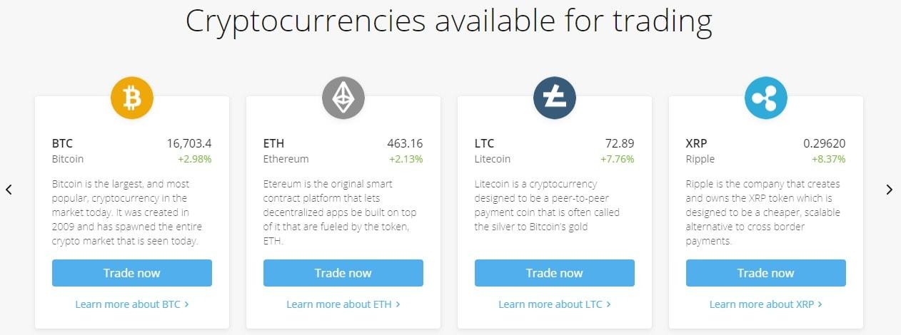 primexbt crypto exchange