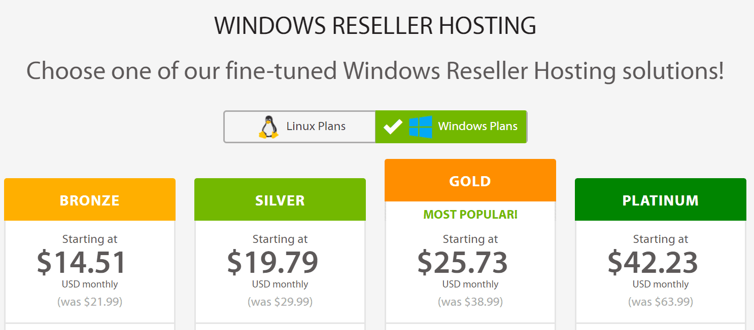 A2 Hosting Review-Reseller Hosting