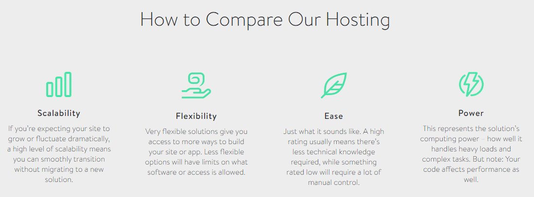 compare-hosting-plans-for-media-temple-Coupon