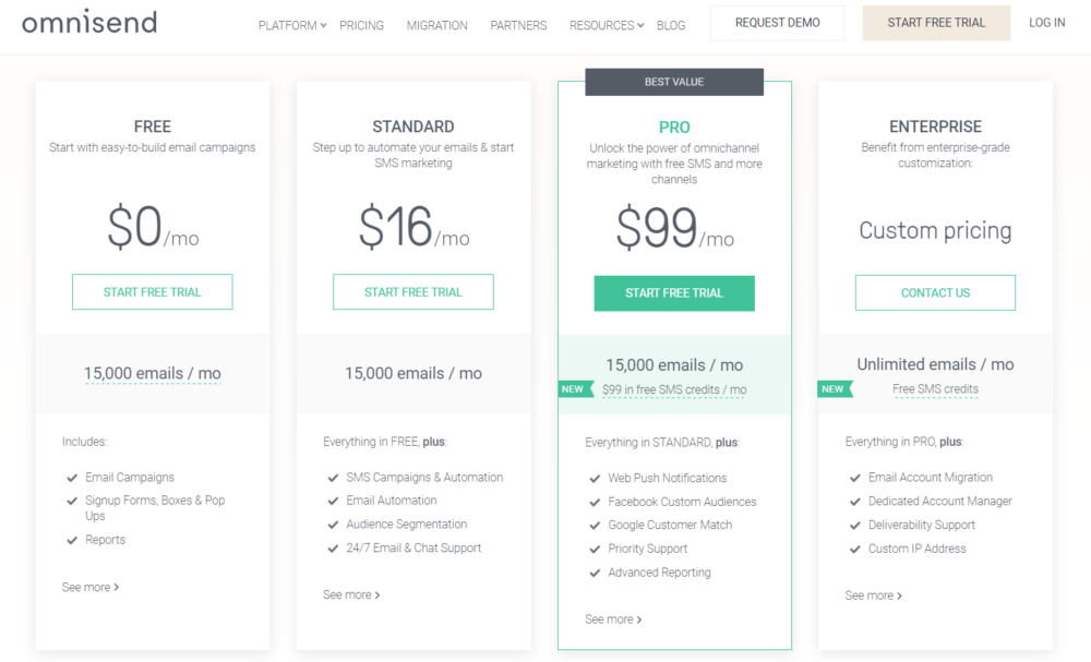 Omnisend Pricing Plans