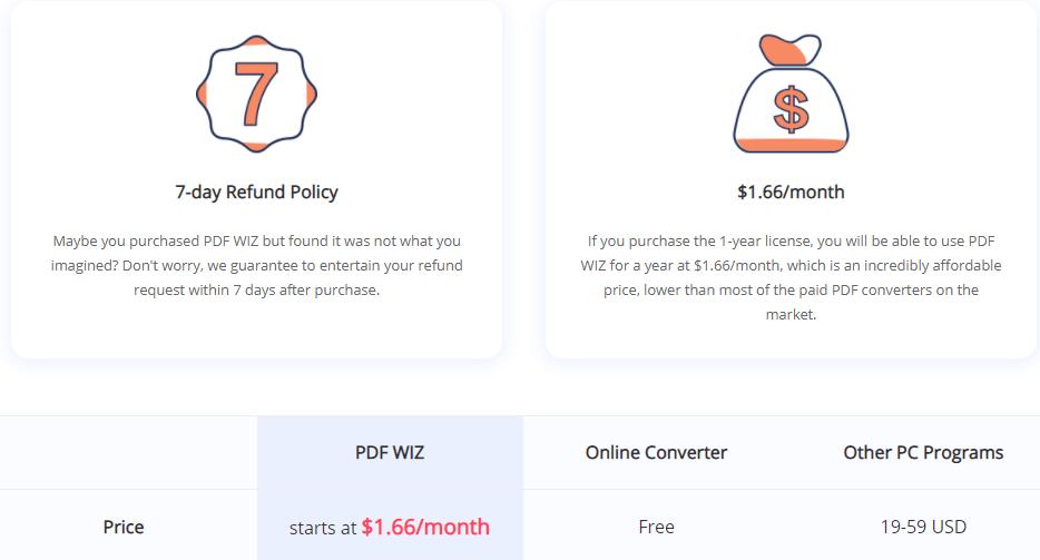 pdf wiz pricing plans