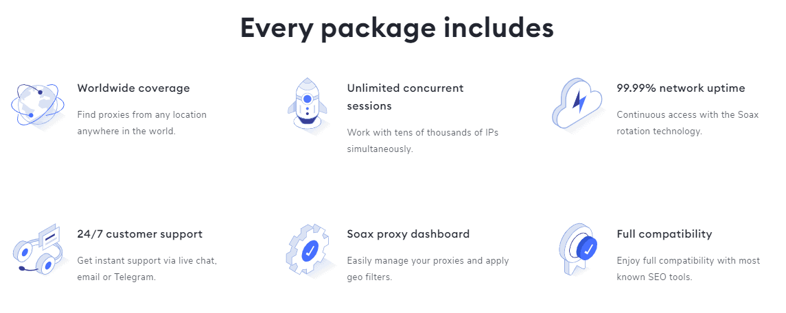 soax review- proxies features