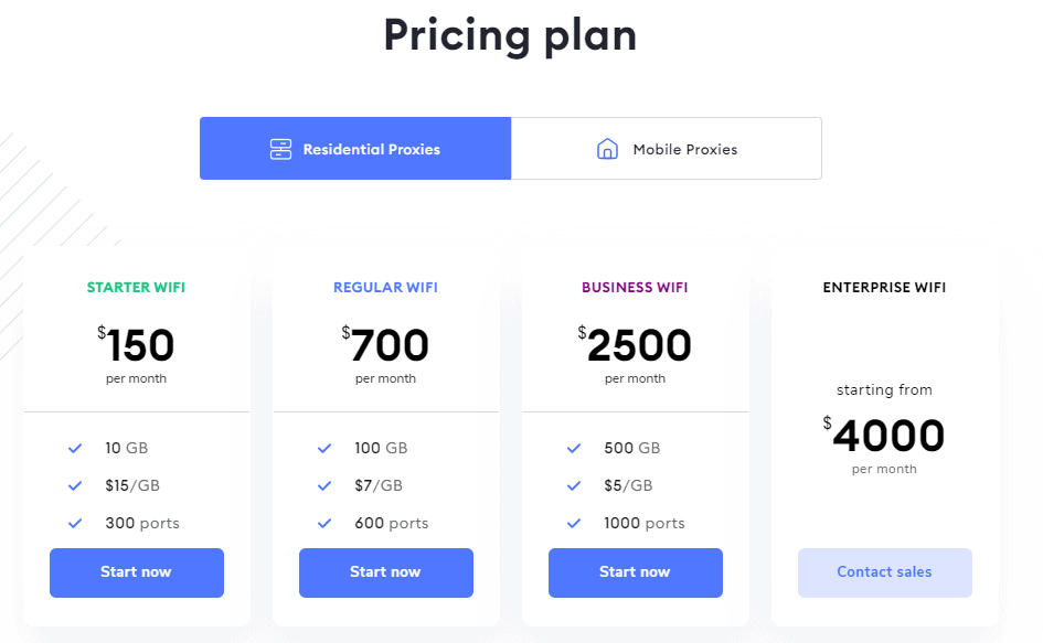 residential proxies pricing plan