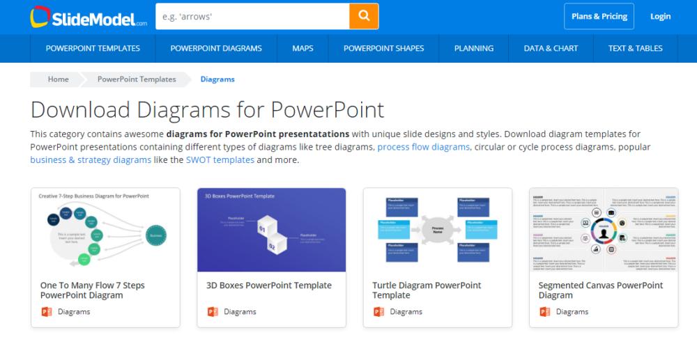 SlideModel Review : PowerPoint Diagrams