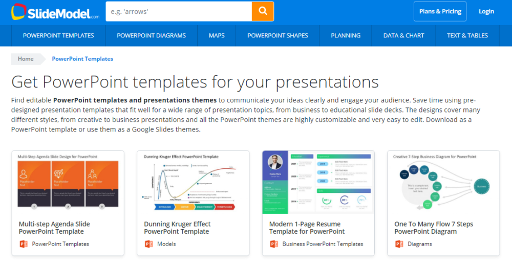 SlideModel Review : PowerPoint Templates