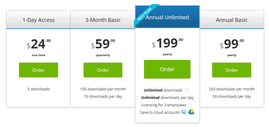 SlideModel Review : Pricing Plans