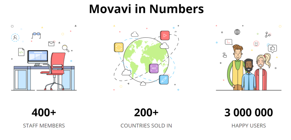 movavi in numbers