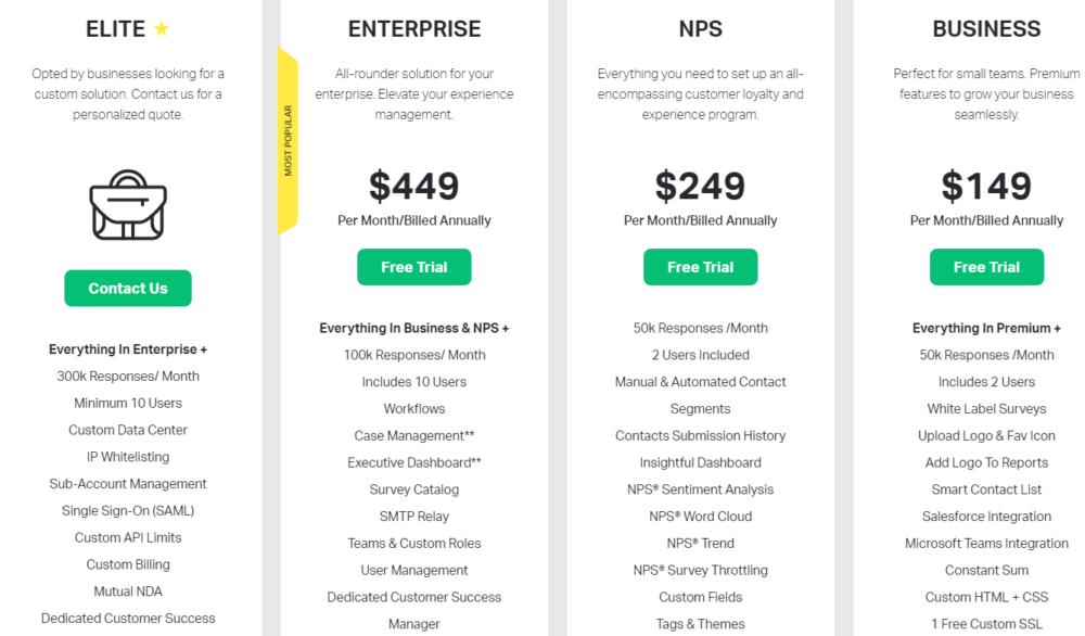 SurveySparrow Pricing
