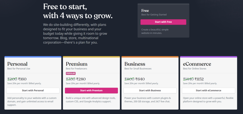 WordPress Coupon Codes Pricing
