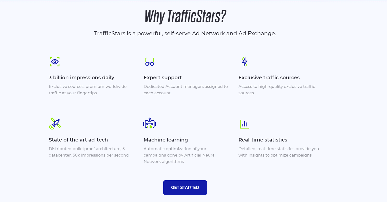 TrafficStars Features