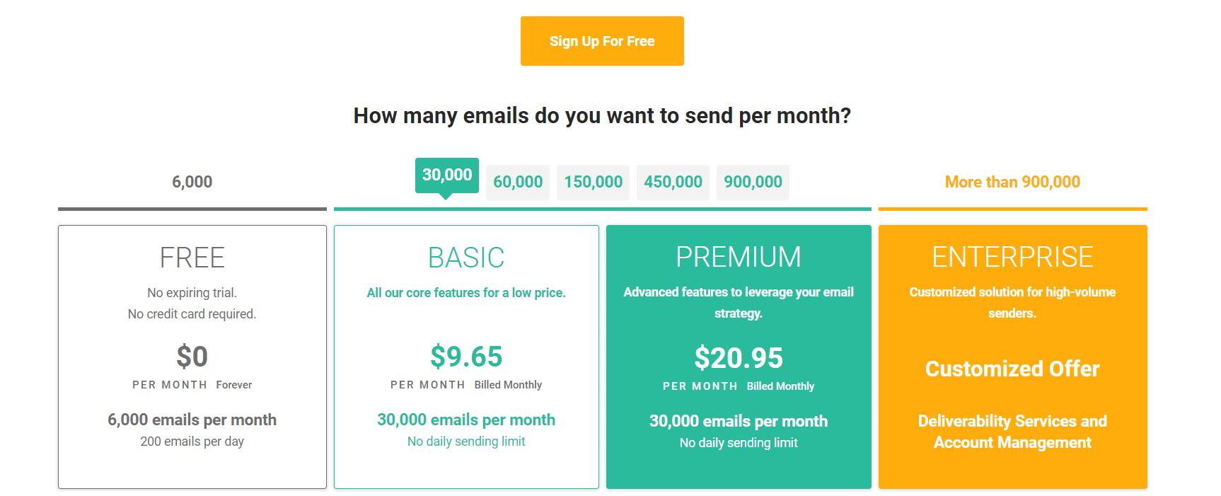 Mailjetpricing