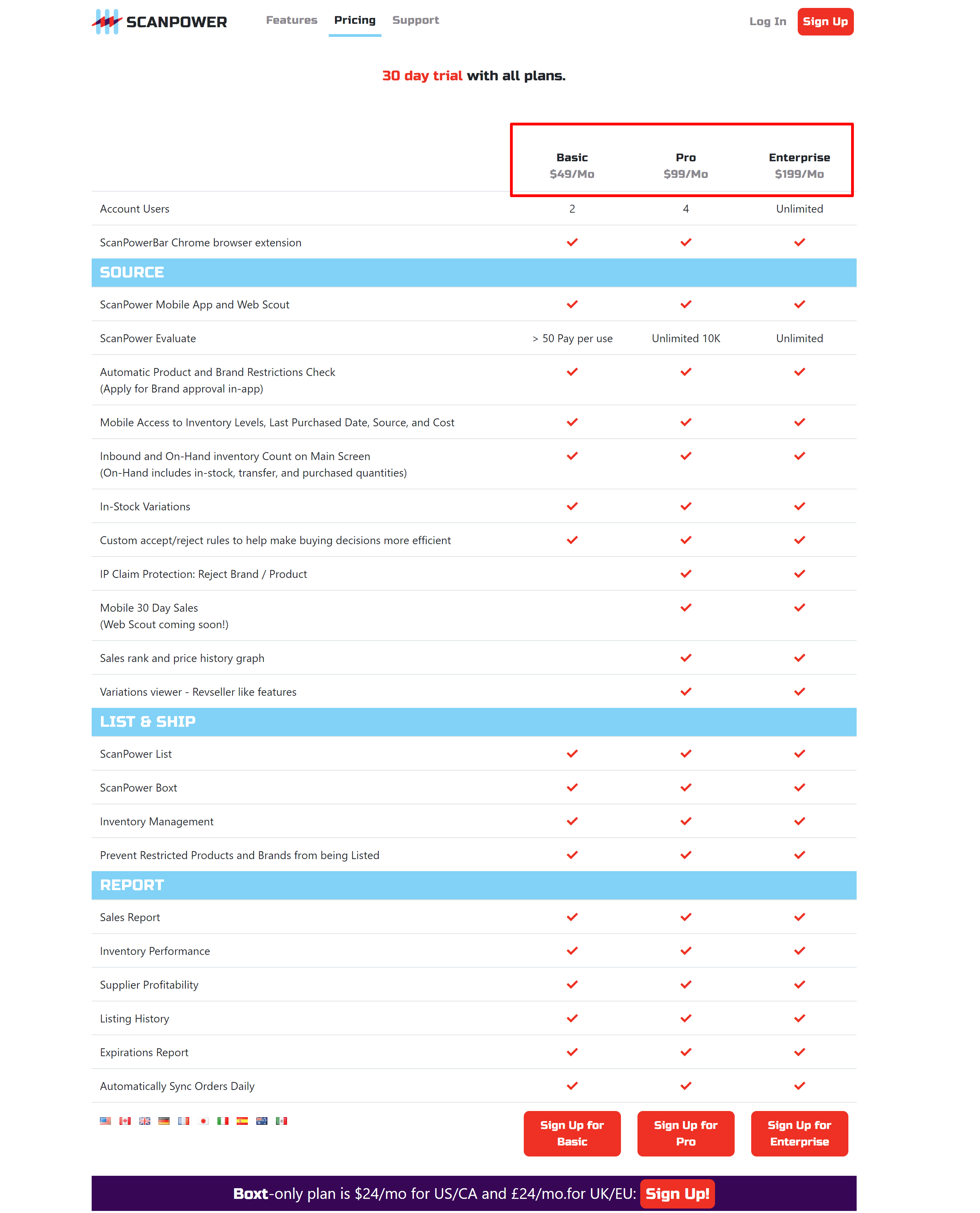 ScanPower pricing plans and review