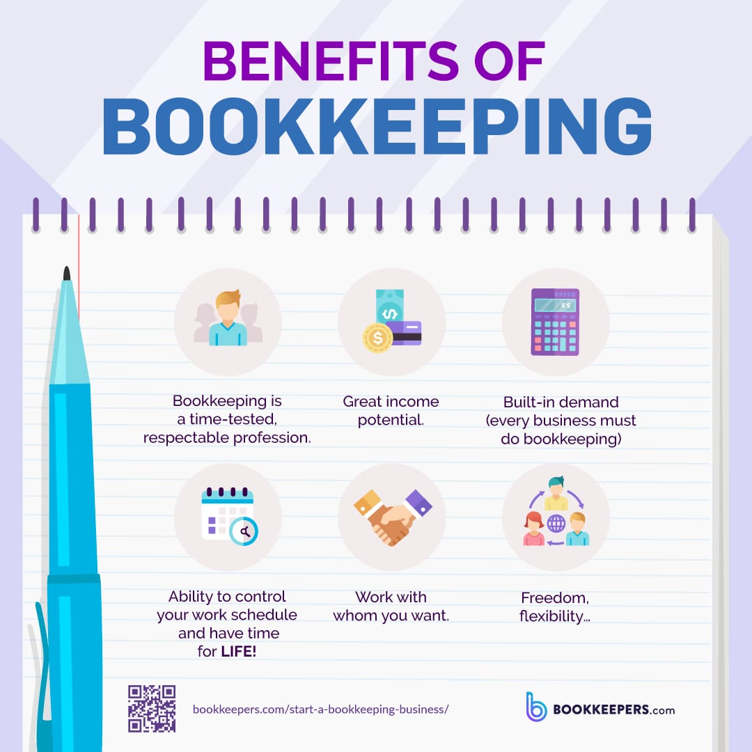 Benefits-Of-Bookkeeping-