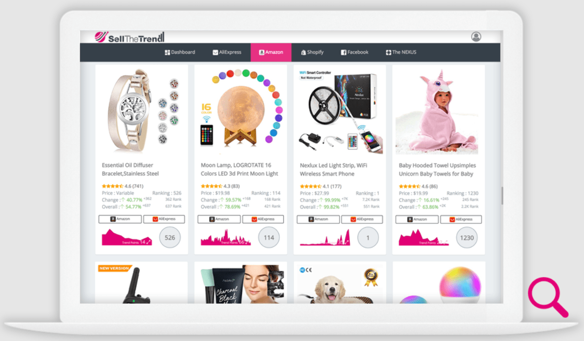 Amazon Trend Explorer - Sell The Trend Review