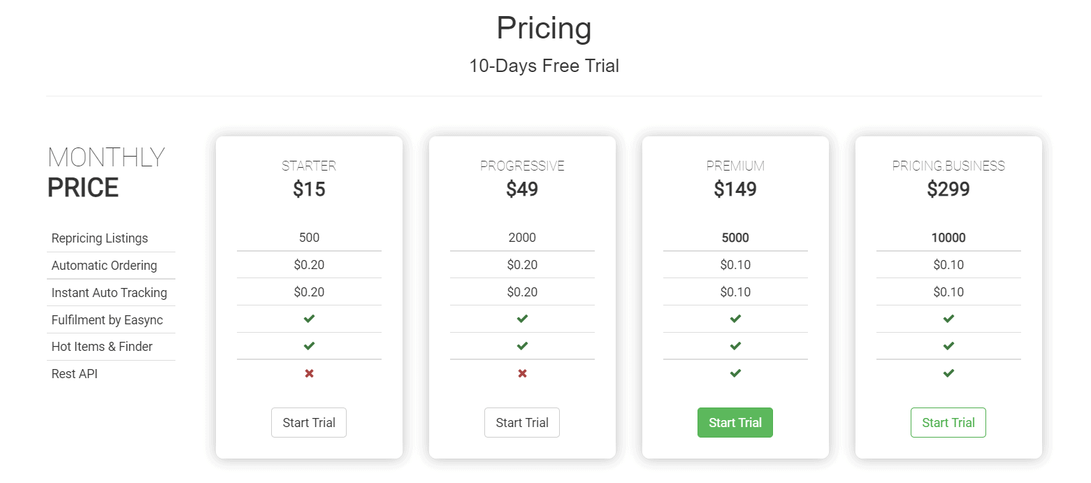 Easync Review pricing