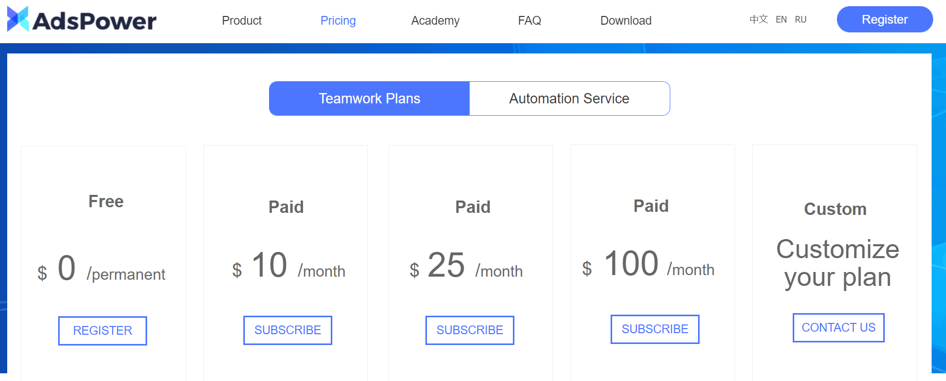 adspower pricing plans