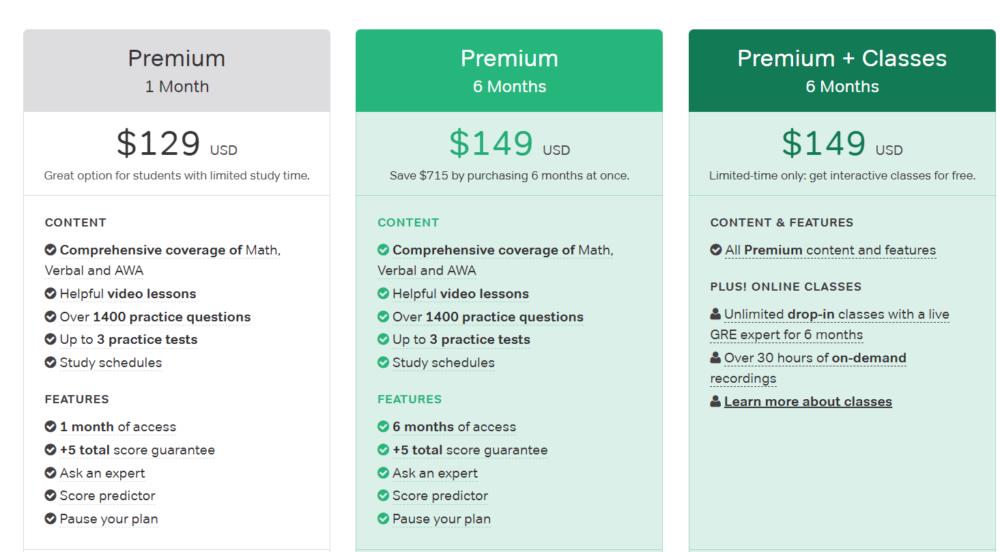 Magoosh courses pricing plans vs kaplan